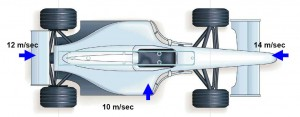 Figure 1 – Plan View of generic Formula One car
